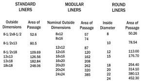 table-flue-liner-dimensions